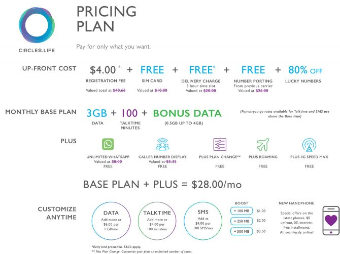 Circles_pricing1